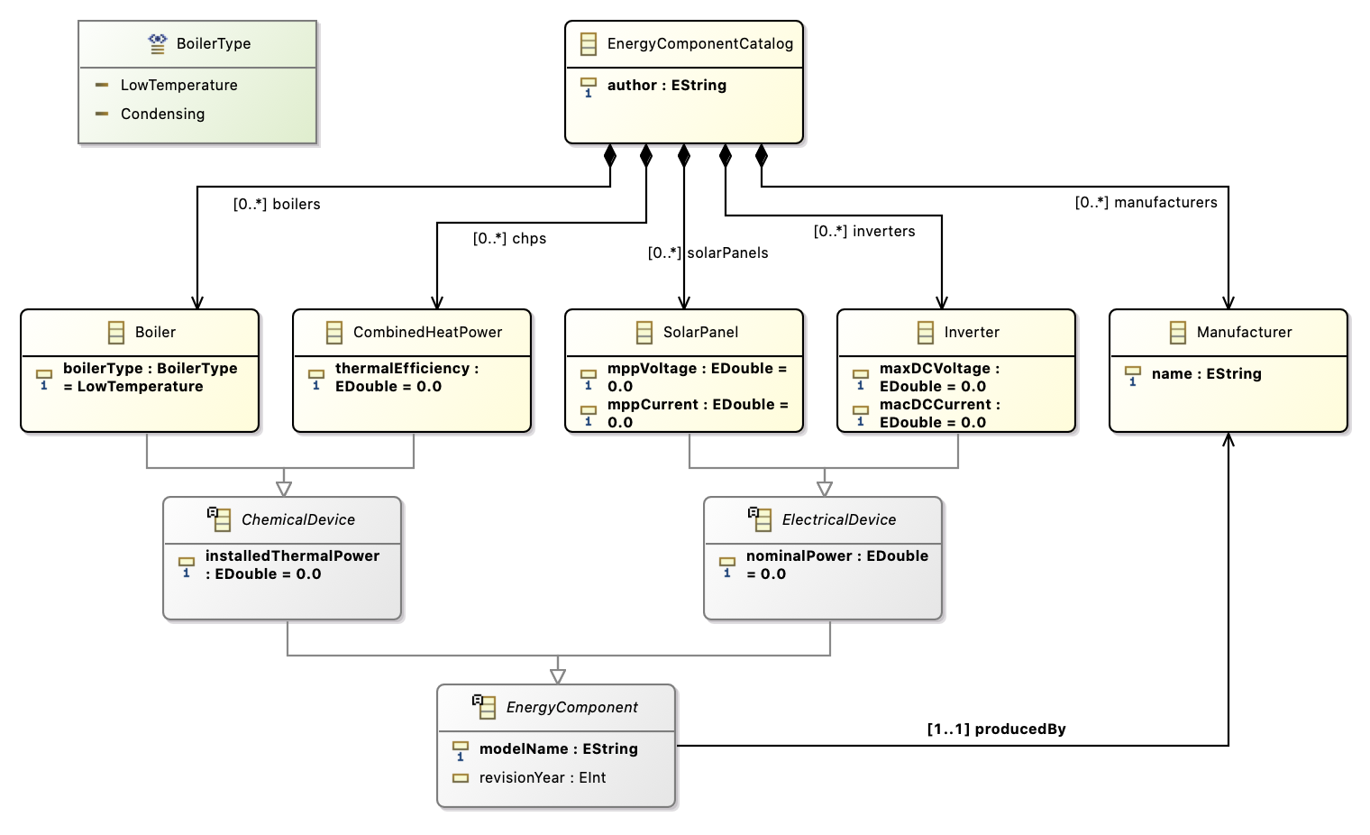 ParameterCatalogs2Images/Homework.png